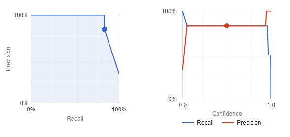 AutoML_precision_graph.png